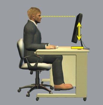 Safe Office Practice